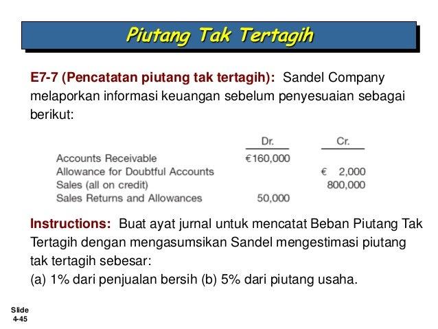 Ch07 Accounting Intermediate Ind
