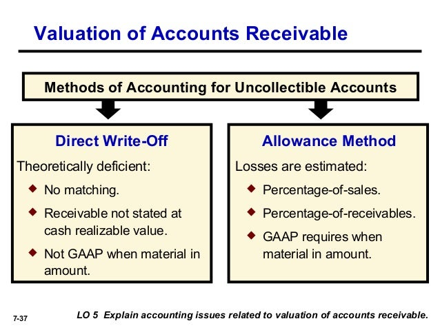 chapter 7 intermediate Chapter 7 solutions intermediate accounting chapter 7 solutions intermediate accounting - title ebooks : chapter 7 solutions intermediate accounting - category : kindle and.