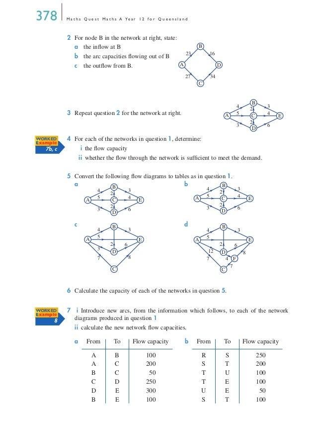 Year 12 maths a textbook chapter 7 maths ccuart Choice Image