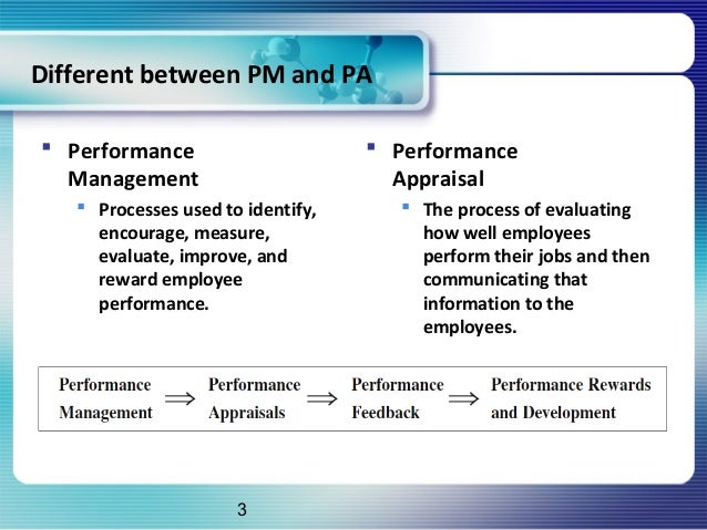 performance management and rewards essay Select an appropriate time period to document performance as part of a performance review performance management on performance first and then on rewards.