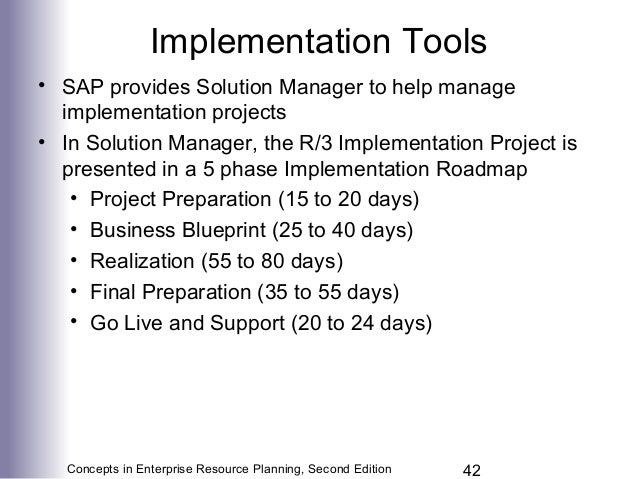 Chapter 7 process modeling process improvement and erp implementat 42 concepts in enterprise resource planning malvernweather Choice Image