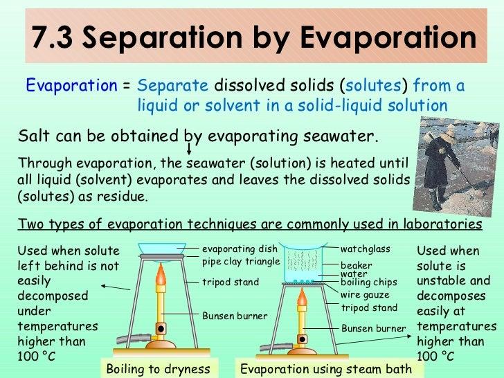 Ch07 separation techniques
