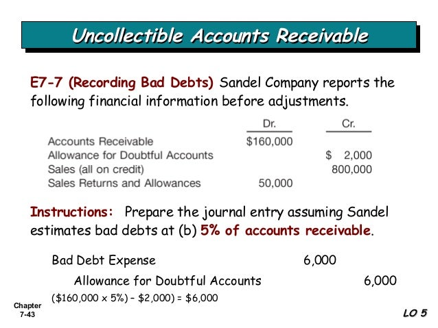 CASH AND RECEIVABLE