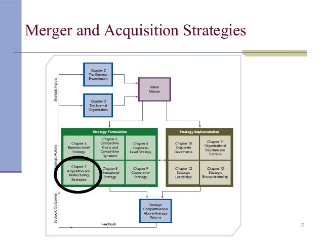 2 Merger And Acquisition Strategies ...
