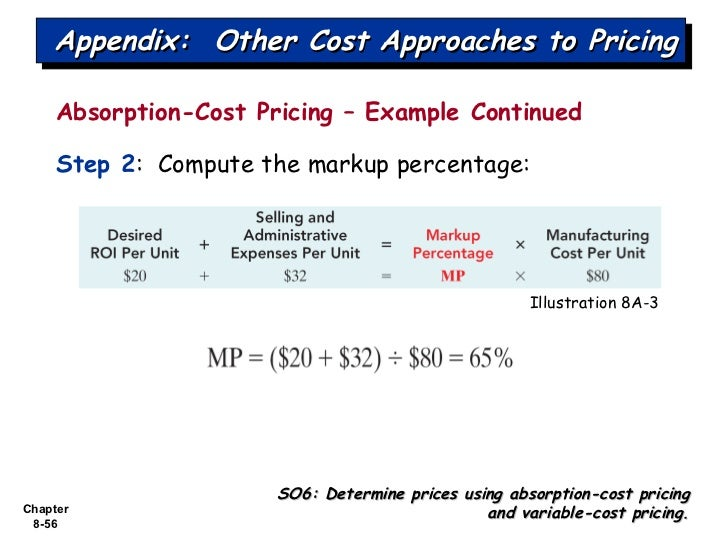 How to calculate markup percentage of cost