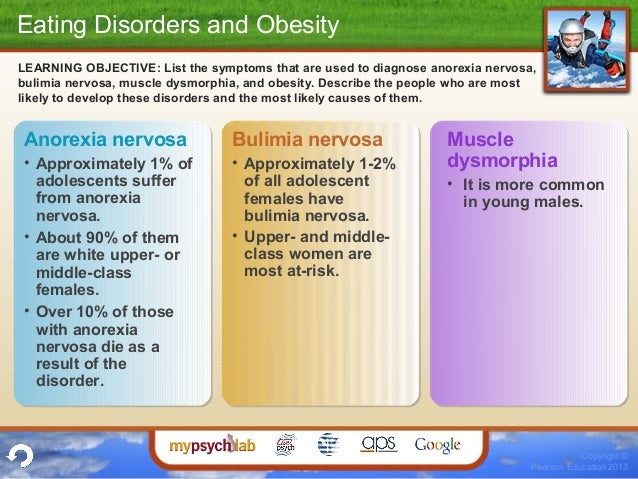 Teens and anorexia nervosa theory