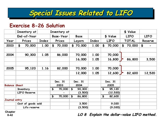 download dollar value lifo inventory method inventory