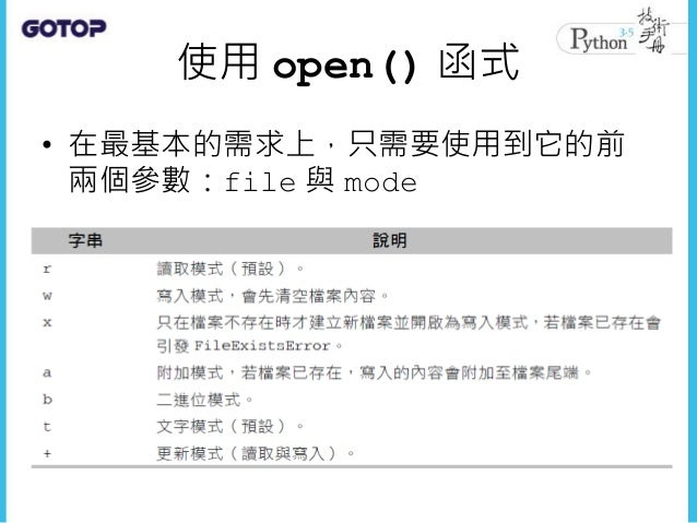open() 與 io 模組 Slide 3