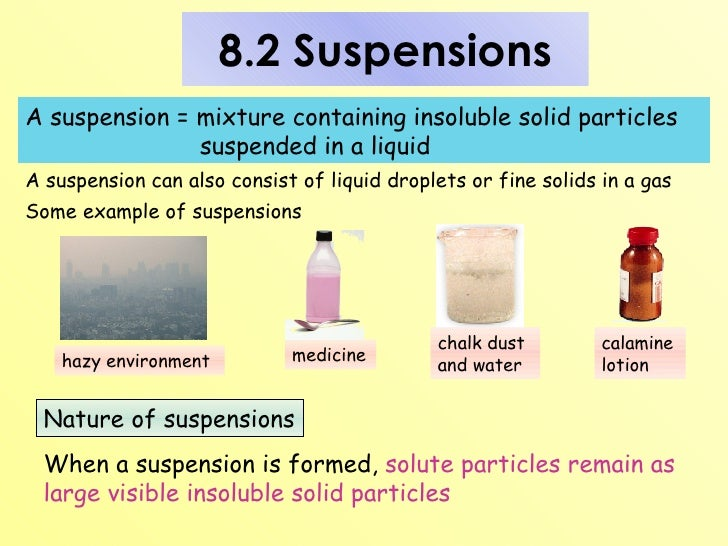 Ch08 Solutions Suspensions