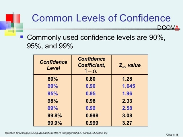 how to find confidence level in statistics