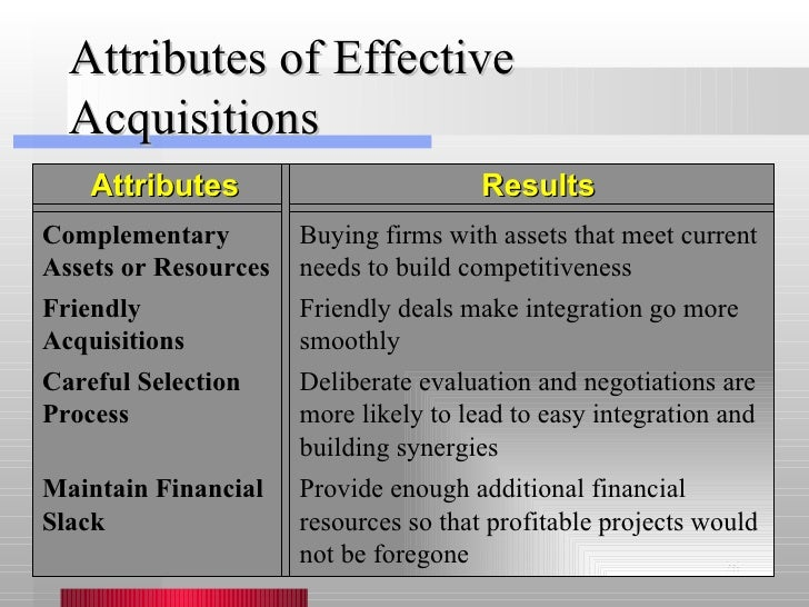 Attributes of Effective Acquisitions Attributes Results Complementary Assets or Resources Buying firms with assets that me...