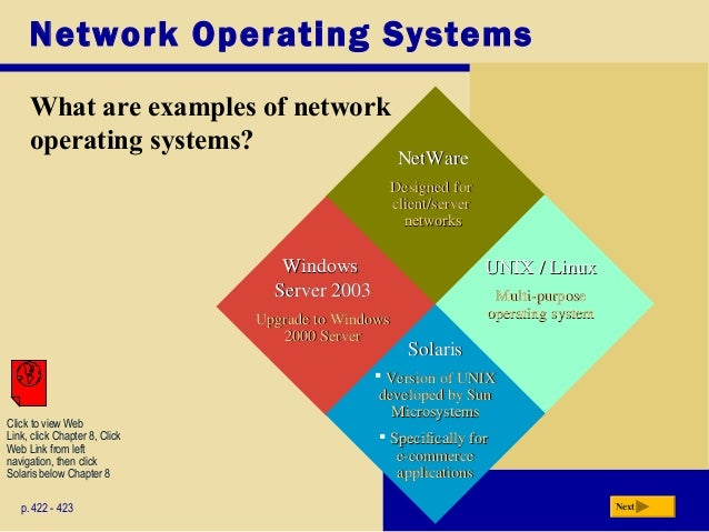 network operating system essay Subnetting: partss of a network are called subnetwork or subnet consisting of host machines and spliting a web into smaller and manageable pieces called subnetting.