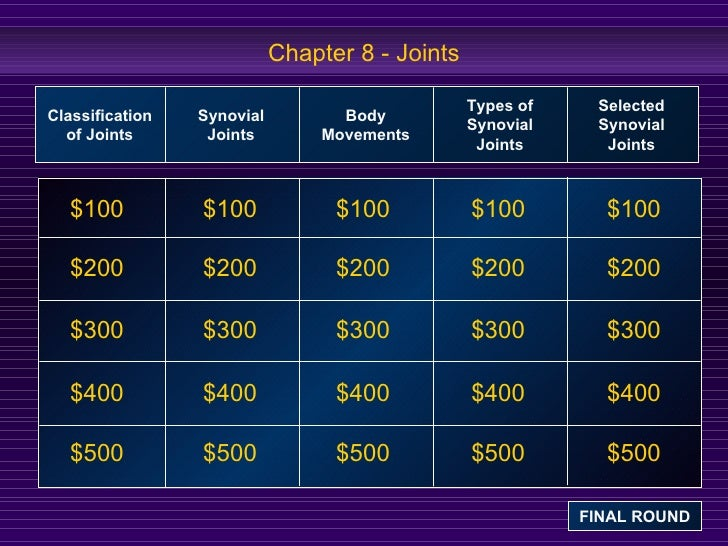 Chapter 8 - Joints $100 $200 $300 $400 $500 $100 $ 100 $100 $100 $200 $200 $200 $200 $300 $300 $300 $300 $400 $400 $400 $4...