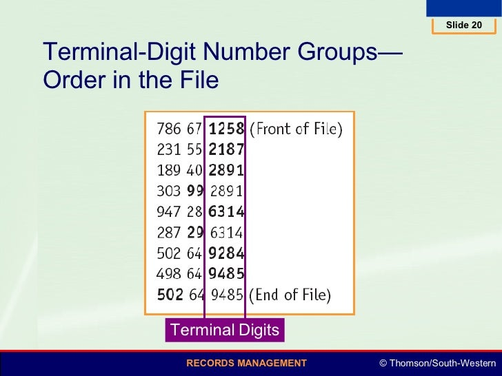 what is terminal digit filing
