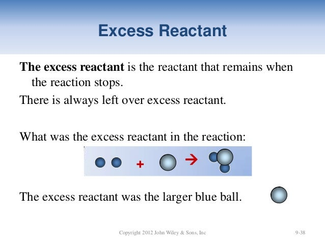"""Remix of """"Interactive Vocabulary Project"""" - ThingLink"""