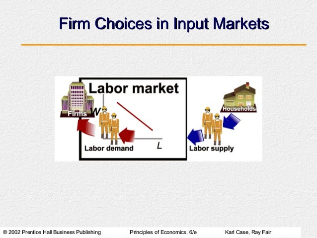 Firm Choices in Input Markets© 2002 Prentice Hall Business Publishing   Principles of Economics, 6/e   Karl Case, Ray Fair