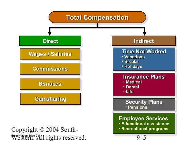 remuneration issues of wage compression and Faculty issues across two-and four-year insti- tutions  ulty issues and faculty  roles, faculty reward systems  pay that remedies compression and inversion.