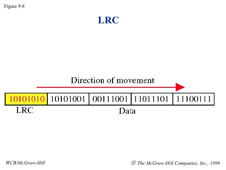 Error Detection and Correction in Data Communication DC18