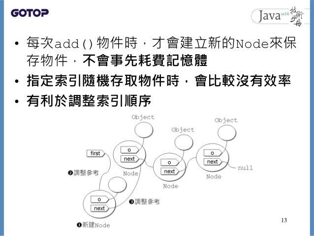 • 每次add()物件時,才會建立新的Node來保 存物件,不會事先耗費記憶體 • 指定索引隨機存取物件時,會比較沒有效率 • 有利於調整索引順序 13