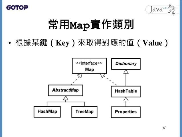 常用Map實作類別 • 根據某鍵(Key)來取得對應的值(Value) 60