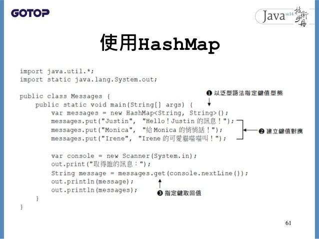 使用HashMap 61