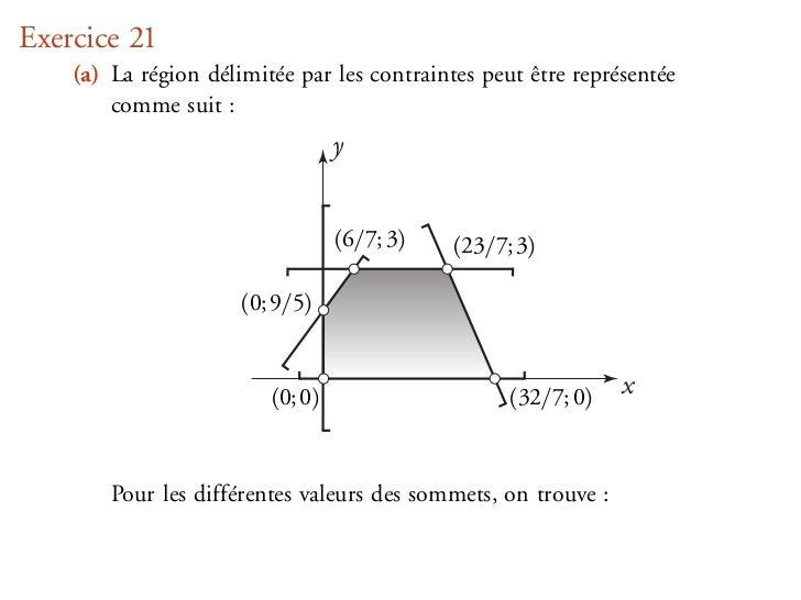 Exercice 21    (a) La région délimitée par les contraintes peut être représentée        comme suit :                      ...