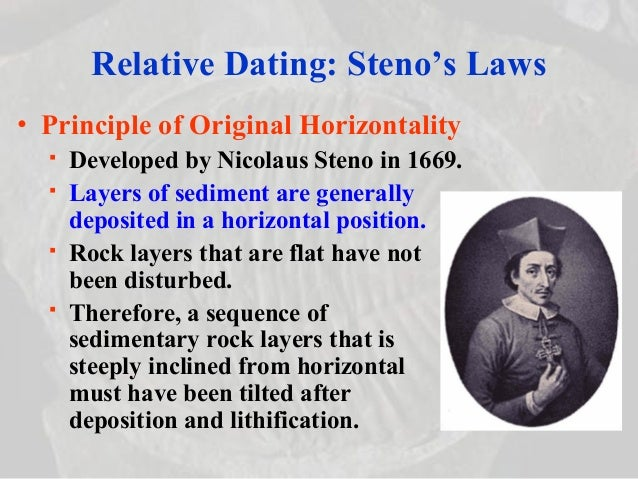 Stenos laws of relative dating method