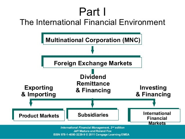 Part I  The International Financial Environment Multinational Corporation (MNC)  Foreign Exchange Markets  Exporting & Imp...