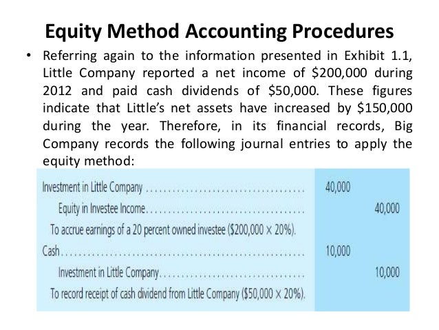 Accounting for Investments: Cost or Equity Method -- The ...
