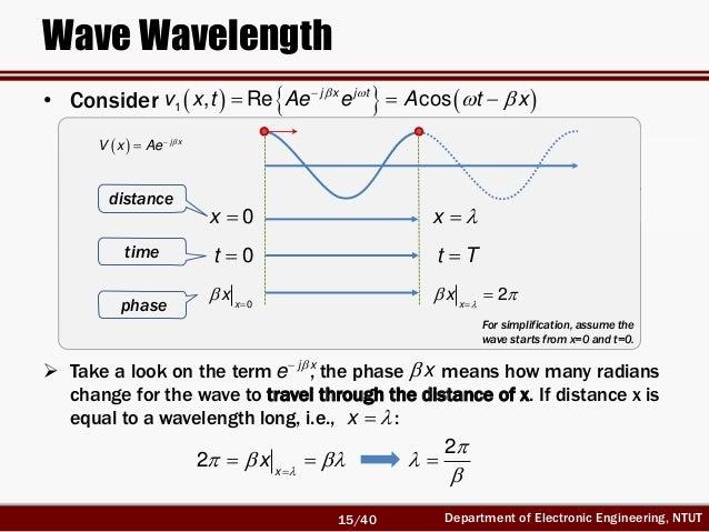 rf circuit design [ch1 2] transmission line theory