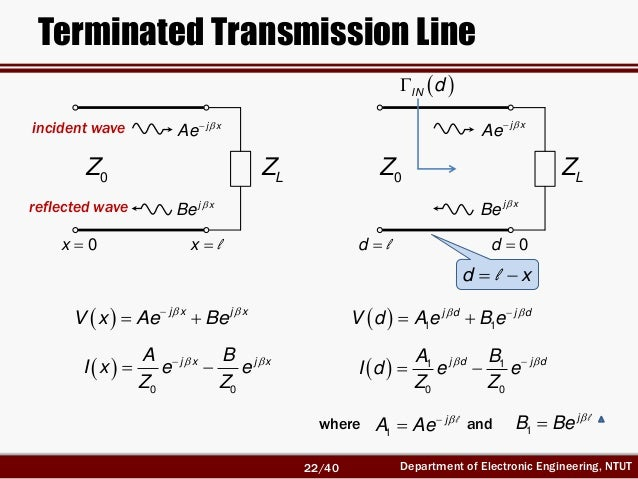 rf circuit design [ch1 2] transmission line theory22 department of electronic engineering, ntut terminated transmission line