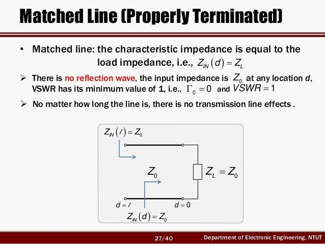 rf circuit design [ch1 2] transmission line theoryand quarter wave line and 26 40; 27 department of electronic