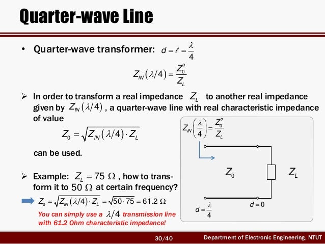 rf circuit design [ch1 2] transmission line theory30 department of electronic engineering, ntut quarter wave line