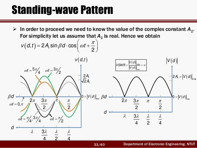standing wave patterns For the physics of standing waves the combination of two waves travelling in opposite directions produces a standing wave chladni patterns.