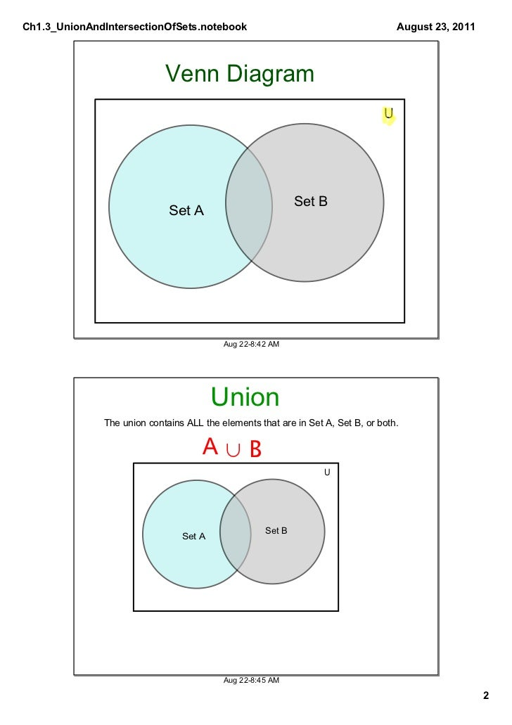 Ch1 3 Union And Intersection Of Sets