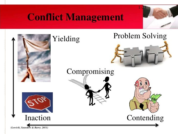 conflict negotiation situation contending yielding inaction problem solving or compromising H dual concerns model: contending, inaction, yielding, compromising,& problem solving i negotiators need to be aware of the potential differences between them can serve as barriers to reaching an agreement.