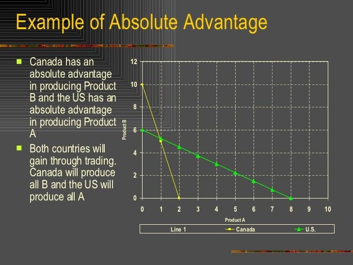 basic principles of economics pdf