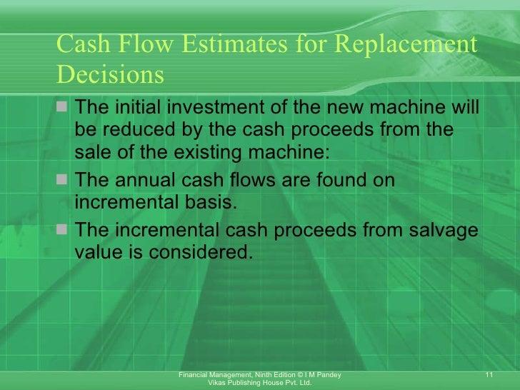 salvage value formula