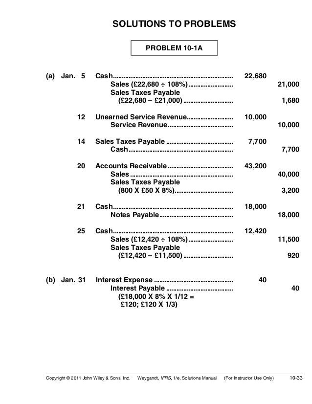 MGT401 - Financial Accounting II assignments