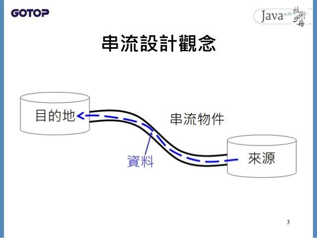 串流設計觀念 3