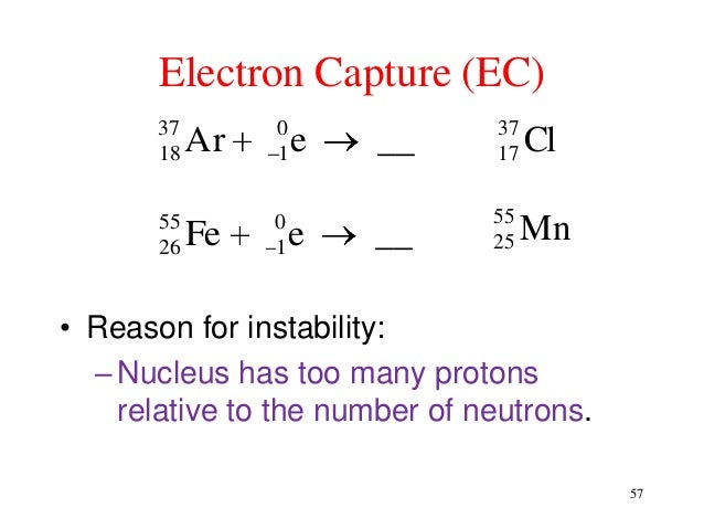 nuclear chem Nuclear stability • electrostatic force = the force that causes opposite electrical  charges to attract each other • strong force = the force between nucleons.