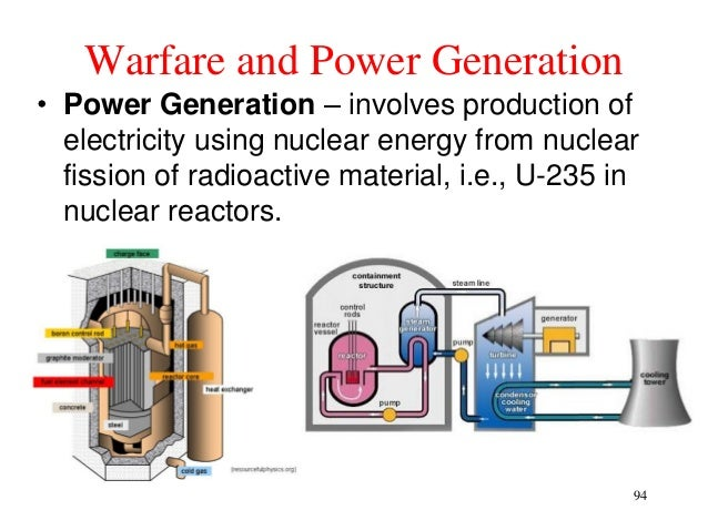 nuclear chem Nuclear fission nuclear fission occurs when an atom splits into two or more smaller atoms, most often the as the result of neutron bombardment.