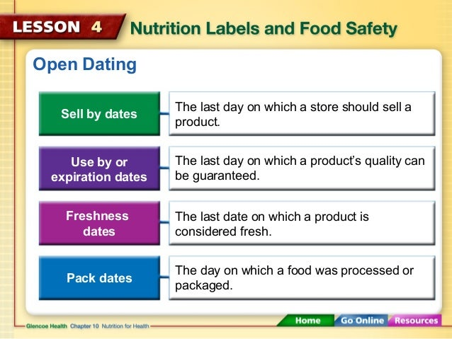 open dating food products