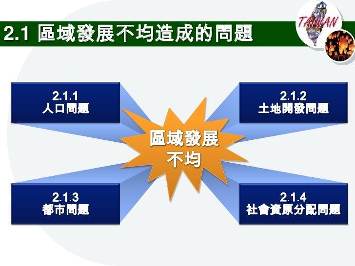    臺 灣 人 口 密 度 圖