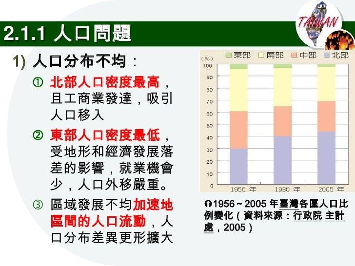 2.1.1 人口問題 2) 城鄉差異:     都會區工作機會      多,年輕人移入多    ,使北部區域老人    比例低於全國平均    農村因人口老化而     造成勞力不足問題,     影響農業經營發展            ...
