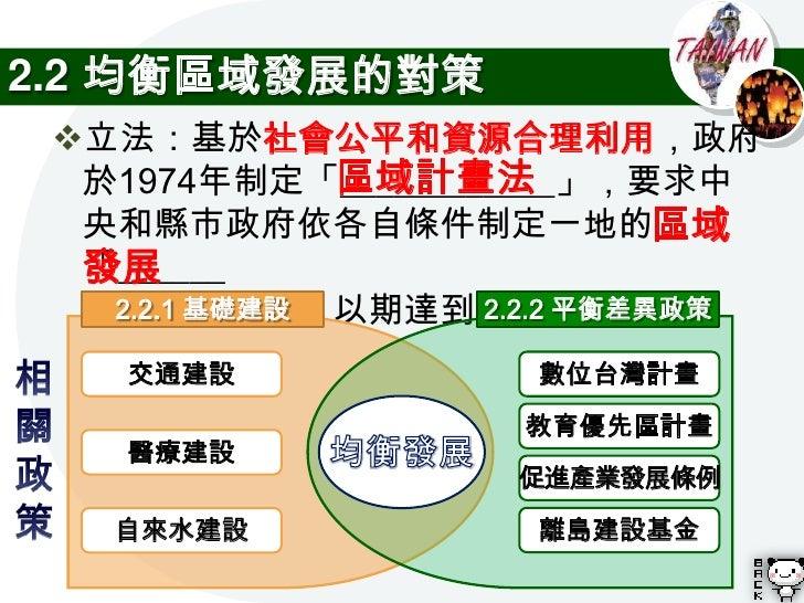 高鐵之後的台灣時空壓縮地圖     圖片來源:2010/5/12取自http://blog.yam.com/tanw/article/22036410
