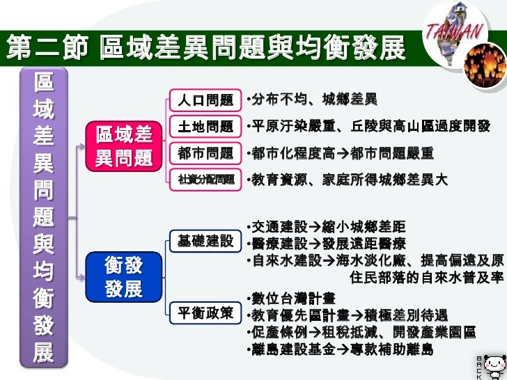 geo4-ch10臺灣的區域發展(95翰林版)