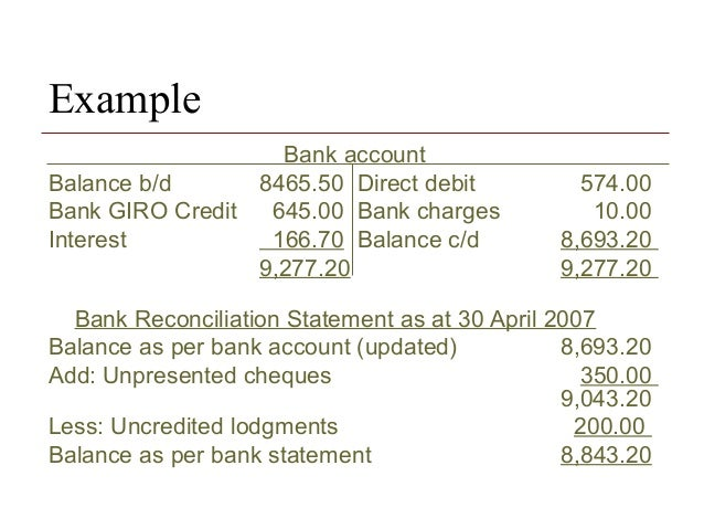Example Bank AccountBalance ...