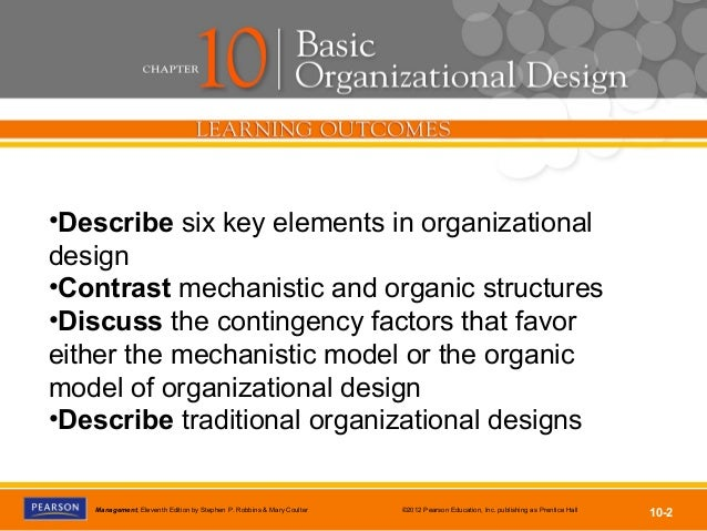strengths and weaknesses of mechanistic and organic communications structures Its strength is efficiency that organizations have either mechanistic or organic structures a mechanistic structure is an organizational design that.