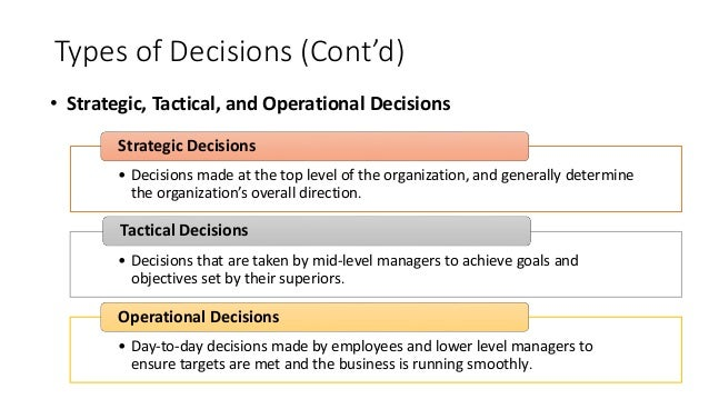 Difference Between Strategy & Operational Decisions